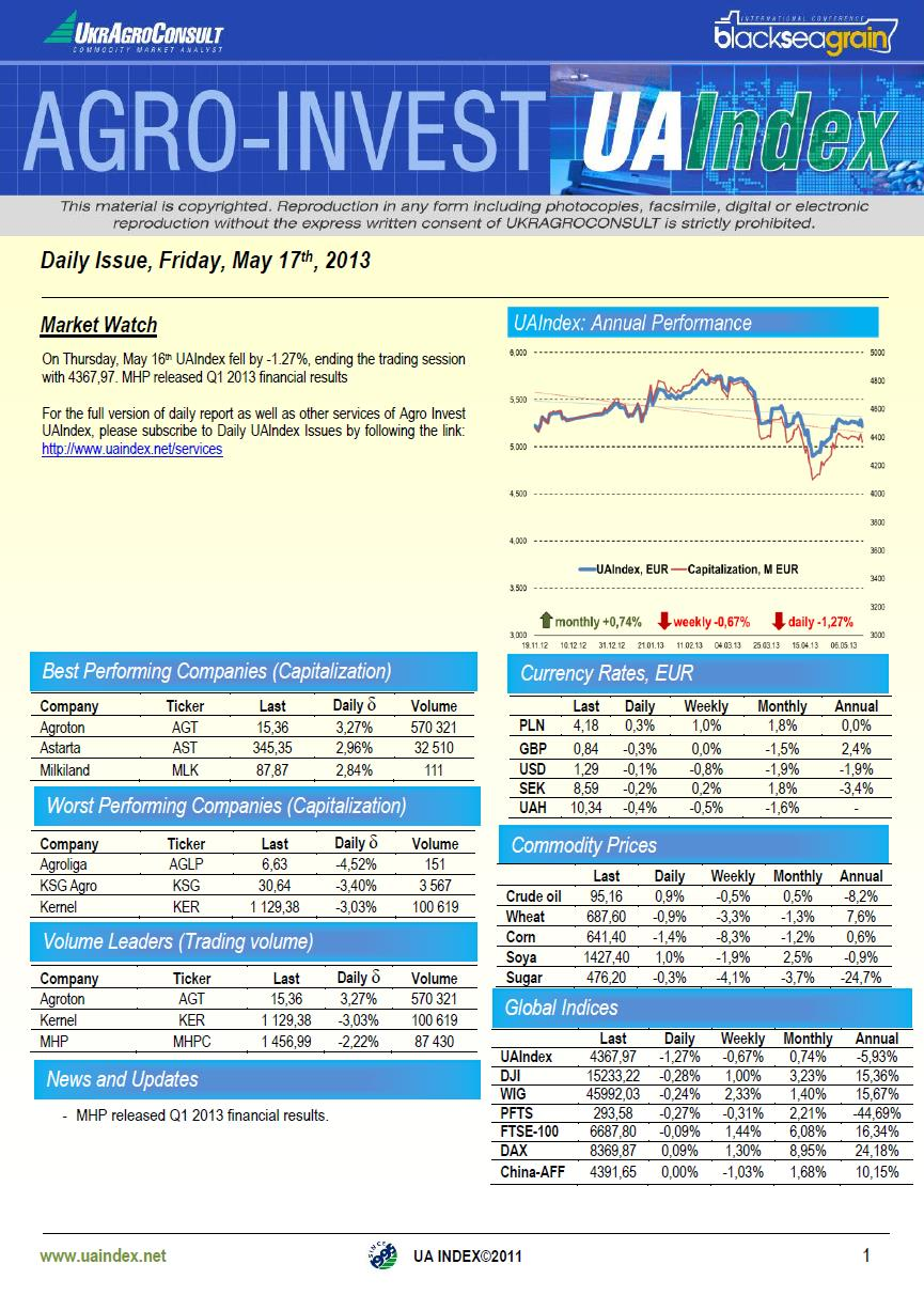 Agroton and Kernel continue as major UAIndex news makers