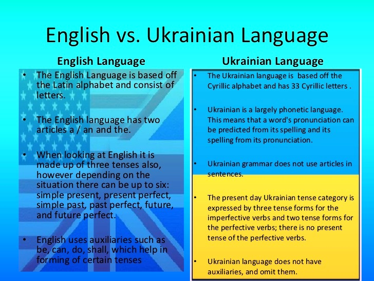 Would Shift to Latin Script Liberate Ukrainian or Destroy It?