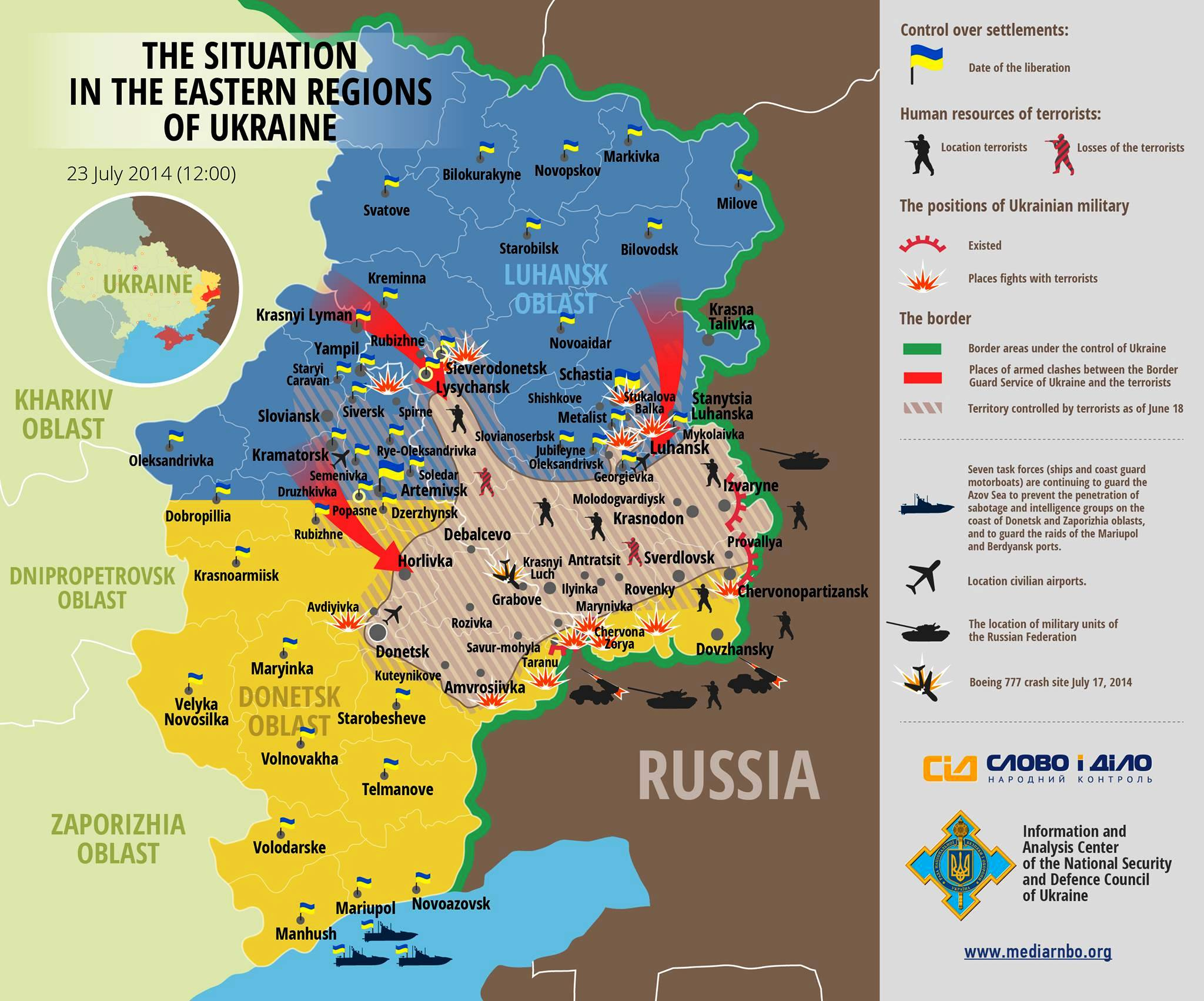 Dmitry Tymchuk's Military Blog Summary – July 22, 2014