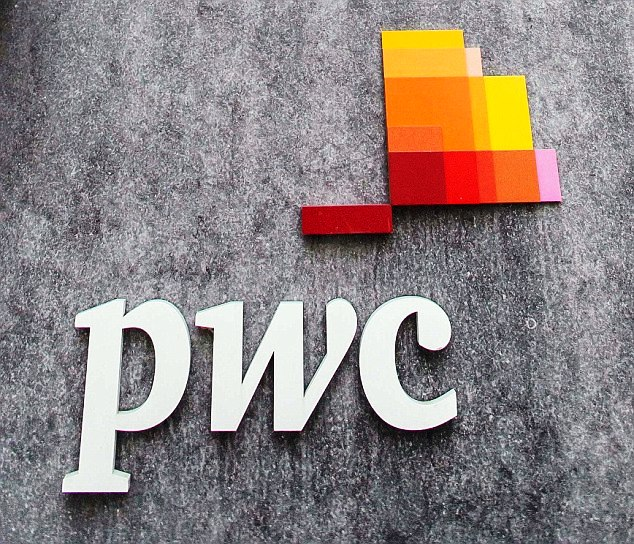 Ukraine's central bank pulls plug on PwC's bank audit rights over PrivatBank's balance sheet hole