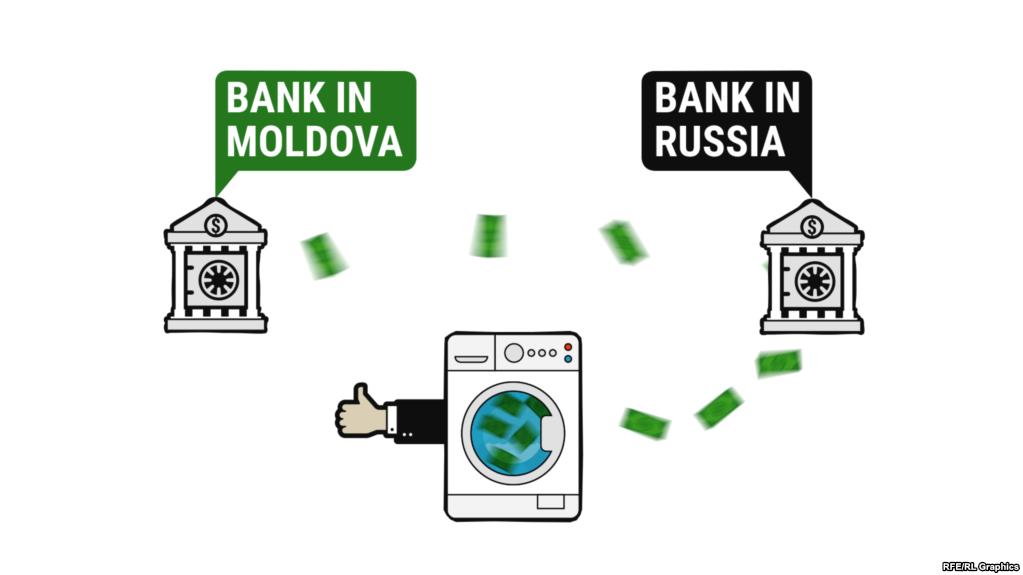 The Power Vertical: Follow the money