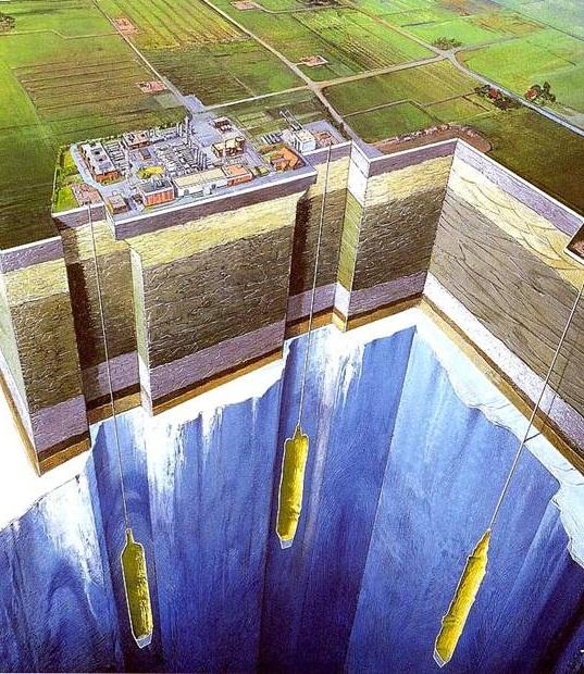 Ukraine Natural Gas Storage Capacity